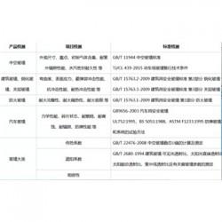湖南省玻璃马赛克国家认证单位机构实验室