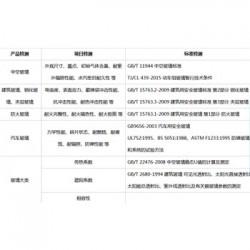 湖南省玻璃马赛克国家重点实验室