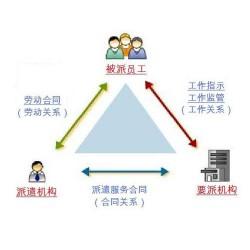 劳务派遣,南京劳务派遣公司,英格玛智能(优