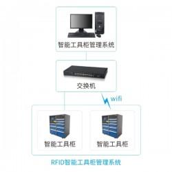 RFID工具柜管理系统_工厂智能工具柜系统_借出管理自动盘点